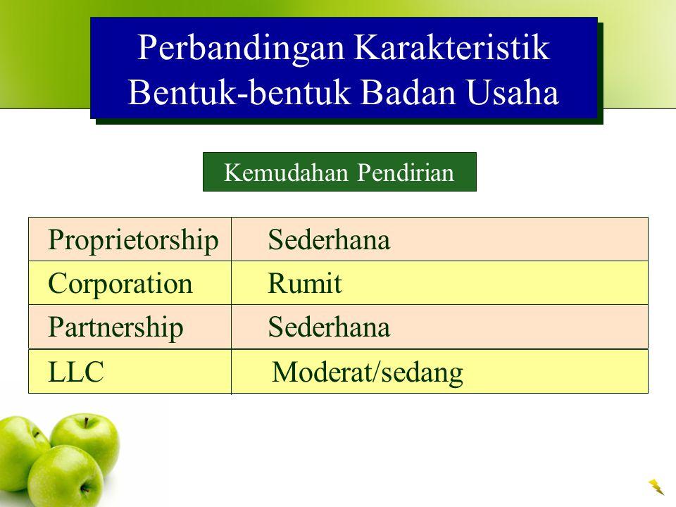 Perbandingan Karakteristik Bentuk-bentuk Badan Usaha Perbandingan Karakteristik Bentuk-bentuk Badan Usaha Kemudahan Pendirian ProprietorshipSederhana