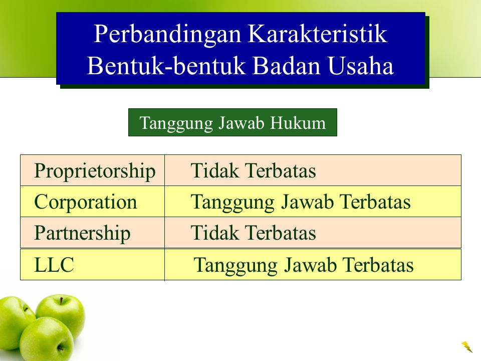 Likuidasi Persekutuan Sale of Assets Apr.30Cash44 000 00 Loss on Realization20 000 00 Noncash Assets64 000 00