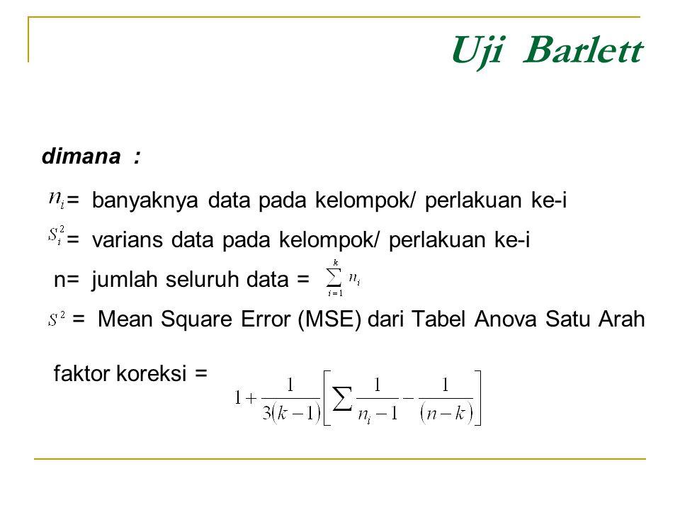 Uji Barlett dimana : = banyaknya data pada kelompok/ perlakuan ke-i = varians data pada kelompok/ perlakuan ke-i n= jumlah seluruh data = = Mean Squar