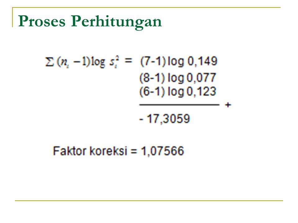 Proses Perhitungan