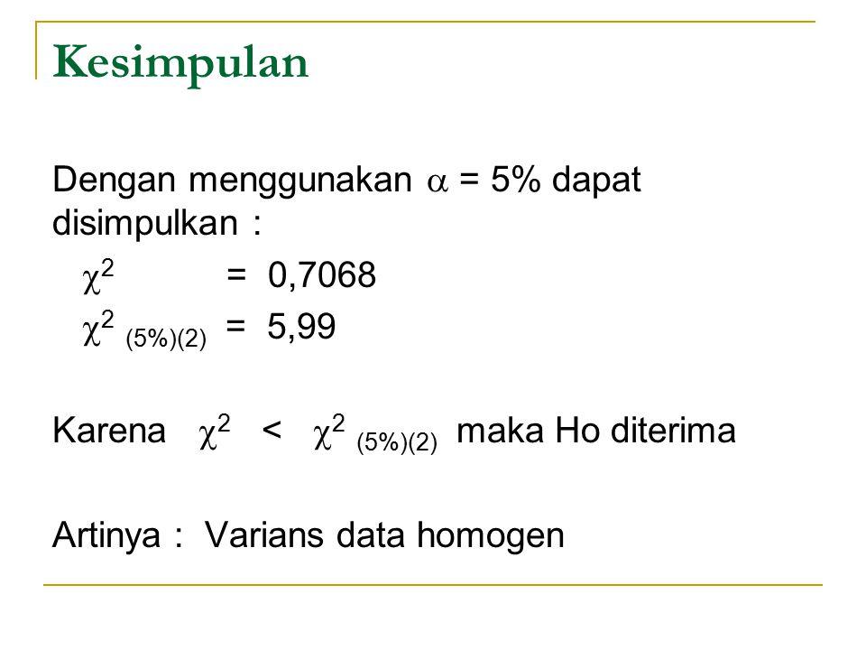 Kesimpulan Dengan menggunakan  = 5% dapat disimpulkan :  2 = 0,7068  2 (5%)(2) = 5,99 Karena  2 <  2 (5%)(2) maka Ho diterima Artinya : Varians d