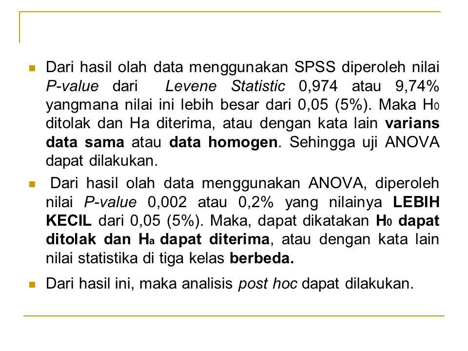 Dari hasil olah data menggunakan SPSS diperoleh nilai P-value dari Levene Statistic 0,974 atau 9,74% yangmana nilai ini lebih besar dari 0,05 (5%). Ma