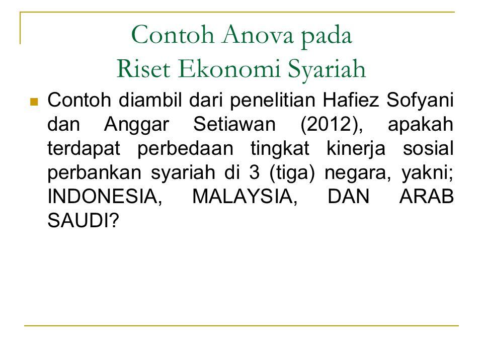 Contoh Anova pada Riset Ekonomi Syariah Contoh diambil dari penelitian Hafiez Sofyani dan Anggar Setiawan (2012), apakah terdapat perbedaan tingkat ki