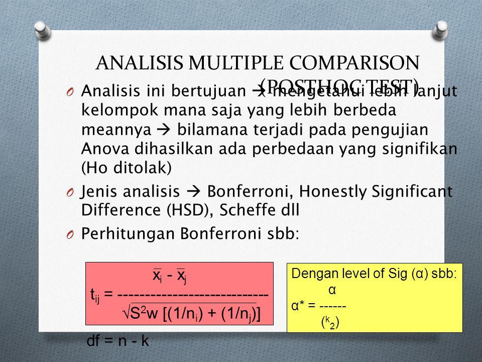 ANALISIS MULTIPLE COMPARISON (POSTHOC TEST) O Analisis ini bertujuan  mengetahui lebih lanjut kelompok mana saja yang lebih berbeda meannya  bilaman
