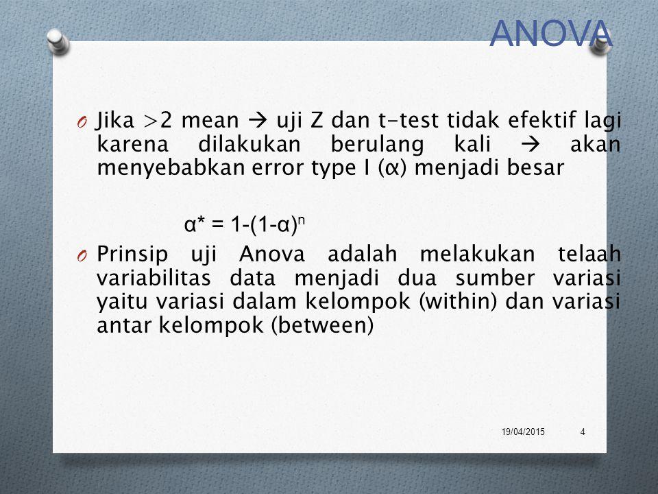 ANALISIS MULTIPLE COMPARISON (POSTHOC TEST) O Analisis ini bertujuan  mengetahui lebih lanjut kelompok mana saja yang lebih berbeda meannya  bilamana terjadi pada pengujian Anova dihasilkan ada perbedaan yang signifikan (Ho ditolak) O Jenis analisis  Bonferroni, Honestly Significant Difference (HSD), Scheffe dll O Perhitungan Bonferroni sbb: 19/04/201515 x i - x j t ij = ---------------------------- √S 2 w [(1/n i ) + (1/n j )] df = n - k Dengan level of Sig (α) sbb: α α* = ------ ( k 2 )