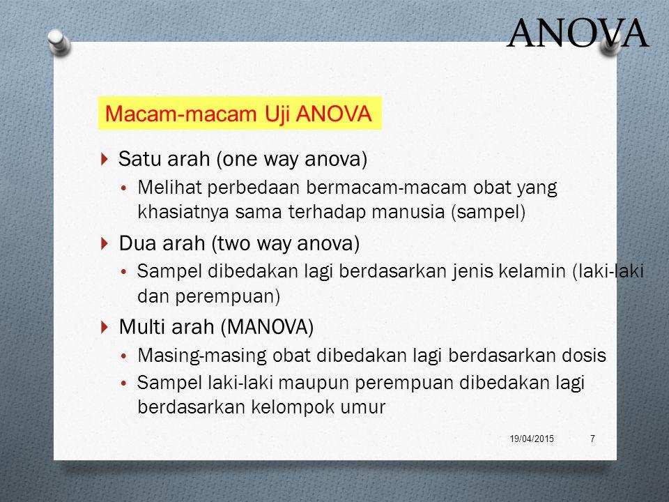 ANOVA  Satu arah (one way anova) Melihat perbedaan bermacam-macam obat yang khasiatnya sama terhadap manusia (sampel)  Dua arah (two way anova) Samp
