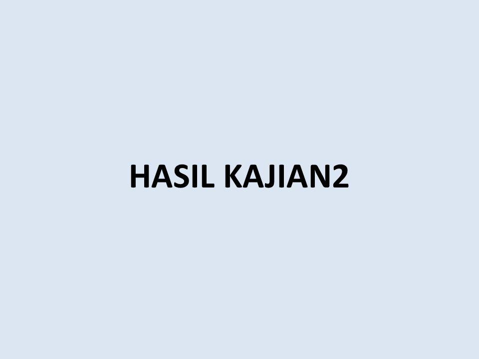 HASIL KAJIAN2