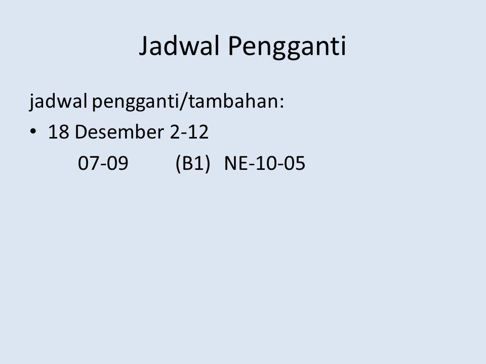 Jadwal Pengganti jadwal pengganti/tambahan: 18 Desember 2-12 07-09(B1)NE-10-05