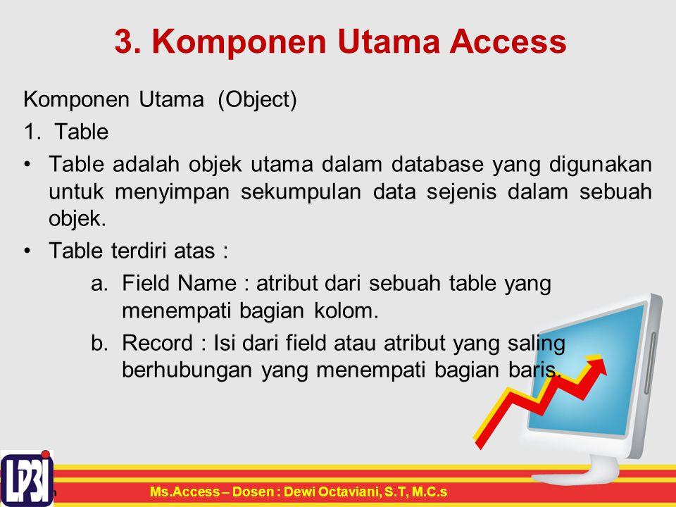 3.Komponen Utama Access Komponen Utama (Object) 1.