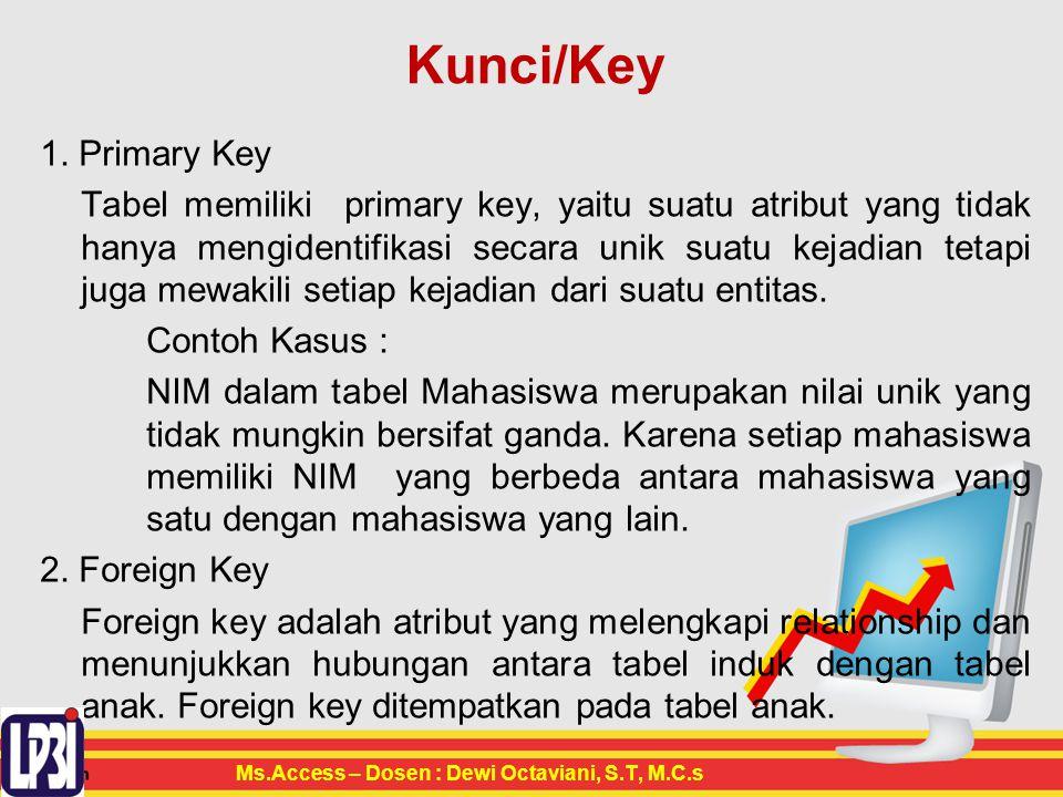 Kunci/Key 1.