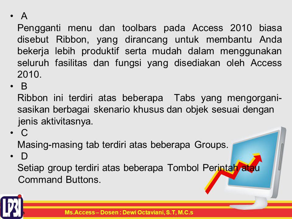 A Pengganti menu dan toolbars pada Access 2010 biasa disebut Ribbon, yang dirancang untuk membantu Anda bekerja lebih produktif serta mudah dalam menggunakan seluruh fasilitas dan fungsi yang disediakan oleh Access 2010.