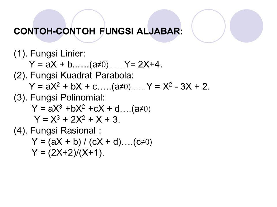CONTOH-CONTOH FUNGSI ALJABAR: (1). Fungsi Linier: Y = aX + b..….(a ≠0)…… Y= 2X+4. (2). Fungsi Kuadrat Parabola: Y = aX 2 + bX + c…..(a ≠0)…… Y = X 2 -