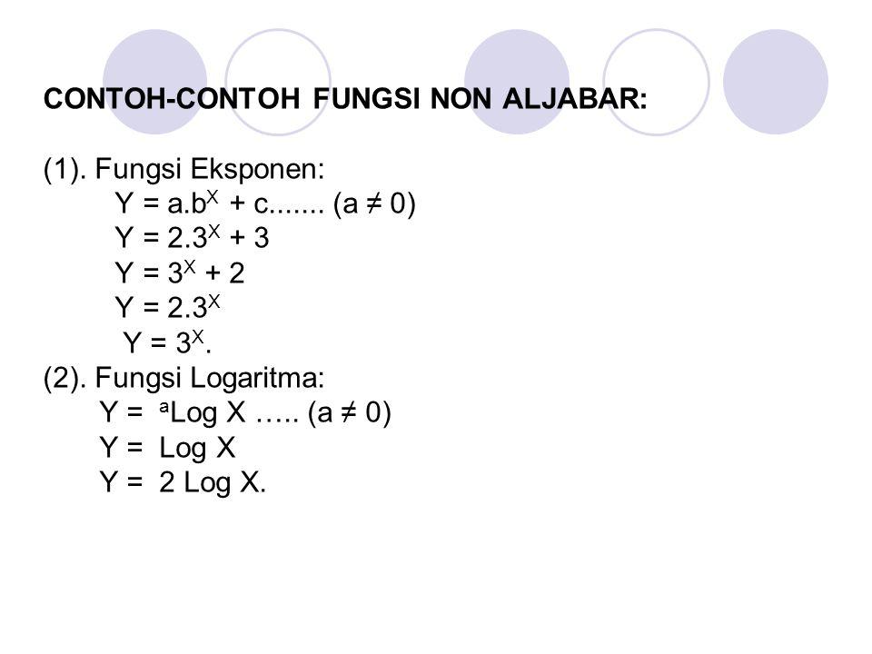CONTOH-CONTOH FUNGSI NON ALJABAR: (1). Fungsi Eksponen: Y = a.b X + c....... (a ≠ 0) Y = 2.3 X + 3 Y = 3 X + 2 Y = 2.3 X Y = 3 X. (2). Fungsi Logaritm