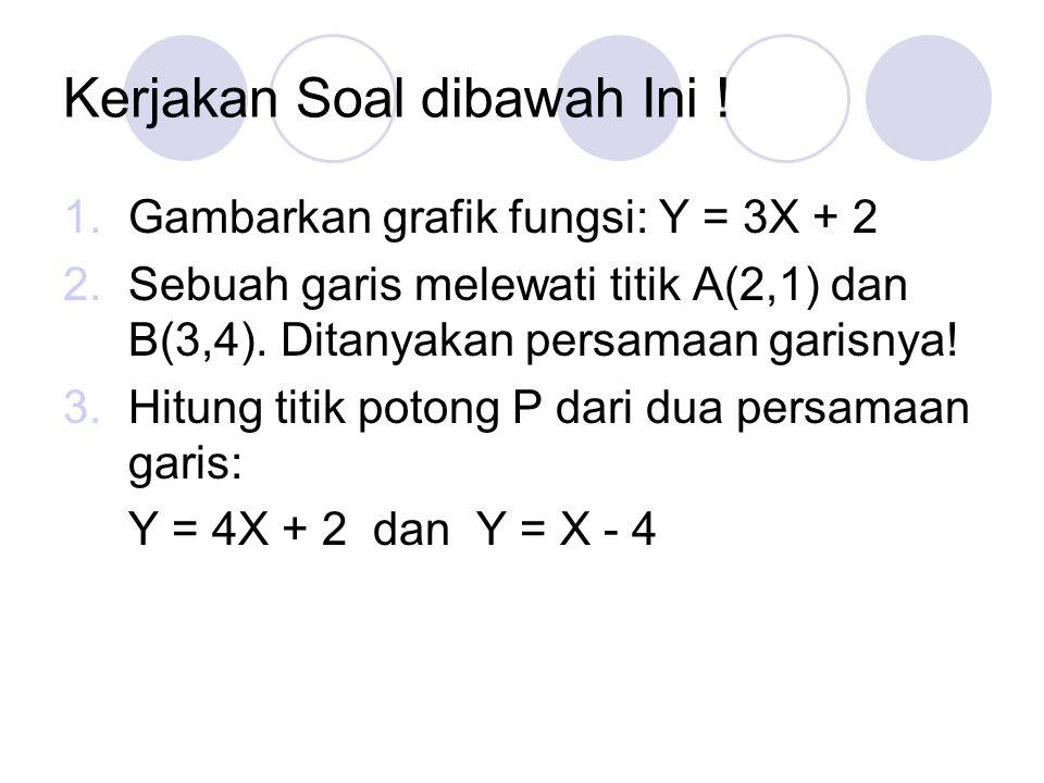 1.Gambarkan grafik fungsi: Y = 3X + 2 2.Sebuah garis melewati titik A(2,1) dan B(3,4). Ditanyakan persamaan garisnya! 3.Hitung titik potong P dari dua