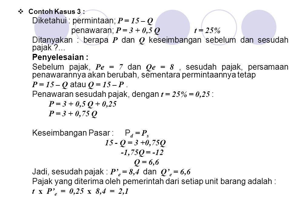  Contoh Kasus 3 : Diketahui : permintaan; P = 15 – Q penawaran; P = 3 + 0,5 Q t = 25% Ditanyakan : berapa P dan Q keseimbangan sebelum dan sesudah pa