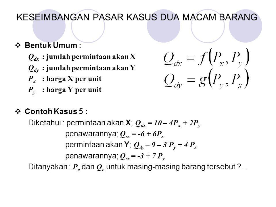 KESEIMBANGAN PASAR KASUS DUA MACAM BARANG  Bentuk Umum : Q dx : jumlah permintaan akan X Q dy : jumlah permintaan akan Y P x : harga X per unit P y :