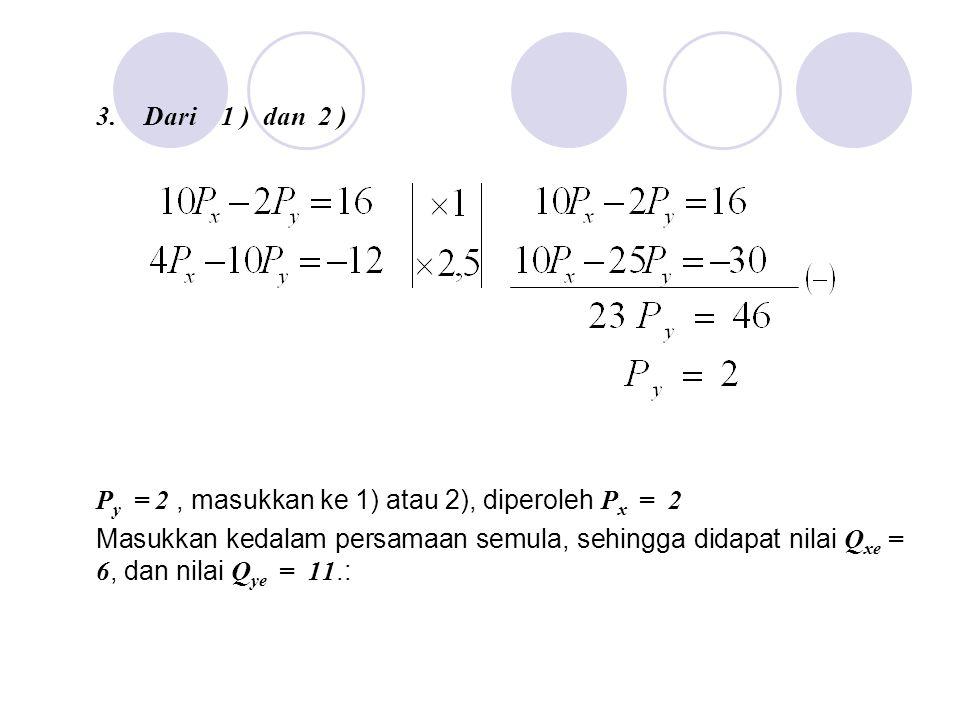3.Dari 1 ) dan 2 ) P y = 2, masukkan ke 1) atau 2), diperoleh P x = 2 Masukkan kedalam persamaan semula, sehingga didapat nilai Q xe = 6, dan nilai Q