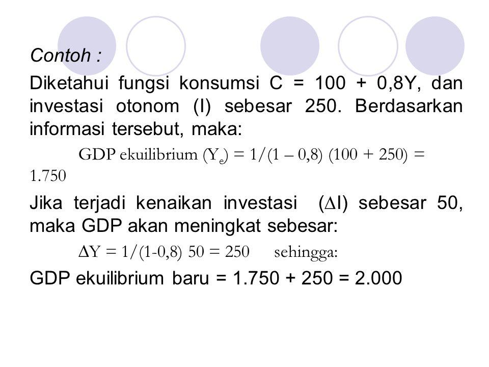 Contoh : Diketahui fungsi konsumsi C = 100 + 0,8Y, dan investasi otonom (I) sebesar 250. Berdasarkan informasi tersebut, maka: GDP ekuilibrium (Y e )