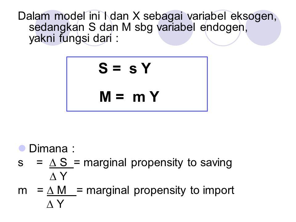 Dalam model ini I dan X sebagai variabel eksogen, sedangkan S dan M sbg variabel endogen, yakni fungsi dari : Dimana : s = ∆ S = marginal propensity t