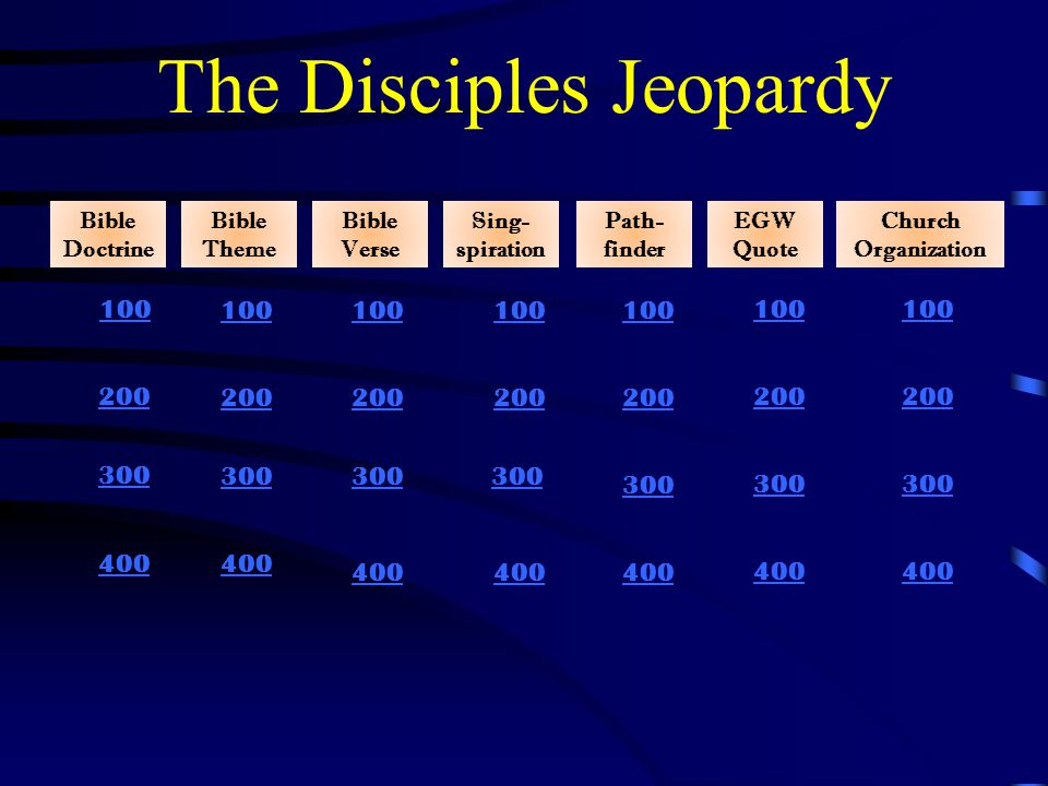 The Disciples Jeopardy Bible Doctrine 400 100 200 300 400 100 200 300 Bible Theme Bible Verse Sing- spiration Path- finder EGW Quote Church Organization 100 200 300 400 100 200 300 400