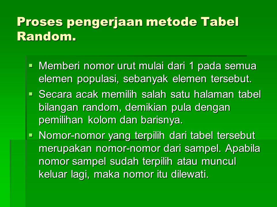 Proses pengerjaan metode Tabel Random.  Memberi nomor urut mulai dari 1 pada semua elemen populasi, sebanyak elemen tersebut.  Secara acak memilih s