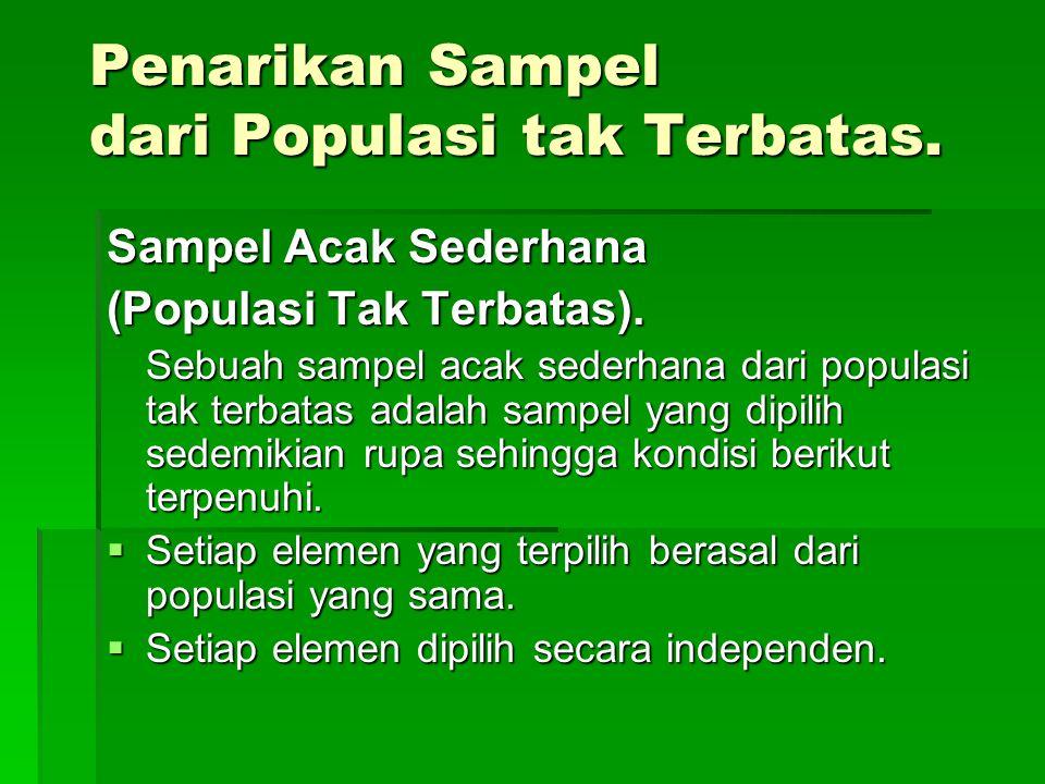 Penarikan Sampel dari Populasi tak Terbatas. Sampel Acak Sederhana (Populasi Tak Terbatas). Sebuah sampel acak sederhana dari populasi tak terbatas ad