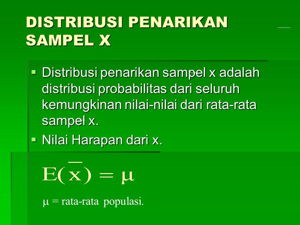 DISTRIBUSI PENARIKAN SAMPEL X  Distribusi penarikan sampel x adalah distribusi probabilitas dari seluruh kemungkinan nilai-nilai dari rata-rata sampe