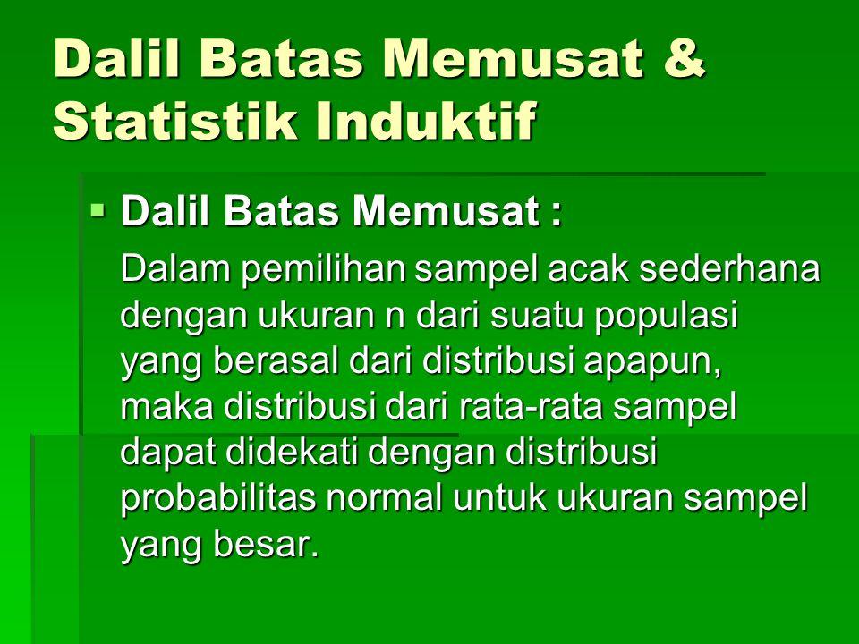 Dalil Batas Memusat & Statistik Induktif  Dalil Batas Memusat : Dalam pemilihan sampel acak sederhana dengan ukuran n dari suatu populasi yang berasa