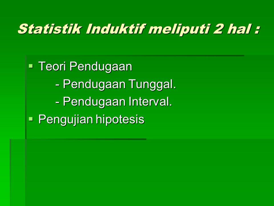 Statistik Induktif meliputi 2 hal :  Teori Pendugaan - Pendugaan Tunggal. - Pendugaan Interval.  Pengujian hipotesis
