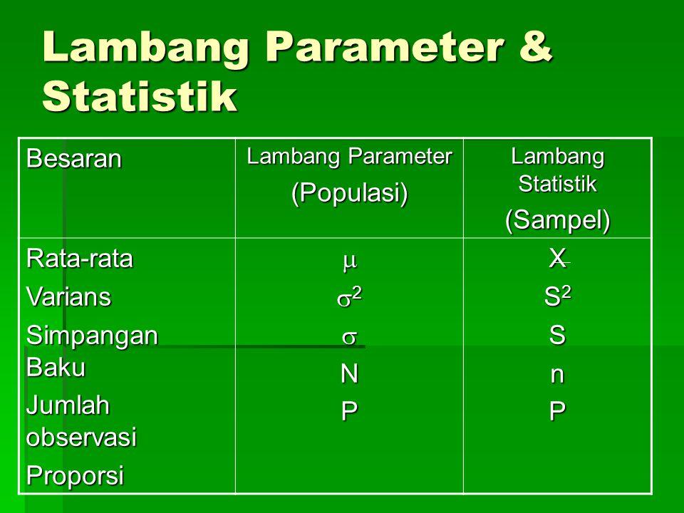 Lambang Parameter & Statistik Besaran Lambang Parameter (Populasi) Lambang Statistik (Sampel) Rata-rataVarians Simpangan Baku Jumlah observasi Propors