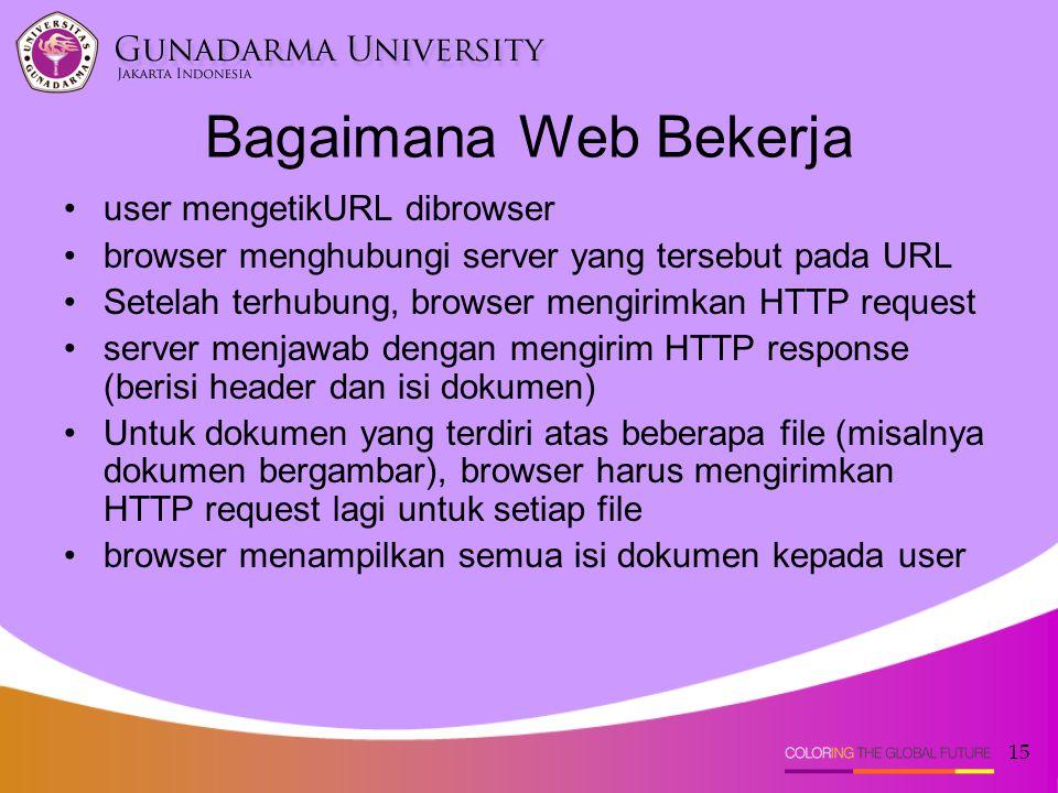 15 Bagaimana Web Bekerja user mengetikURL dibrowser browser menghubungi server yang tersebut pada URL Setelah terhubung, browser mengirimkan HTTP requ