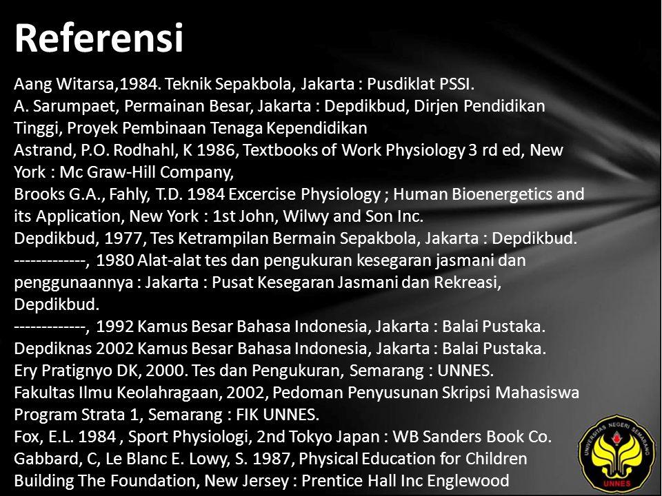 Referensi Aang Witarsa,1984. Teknik Sepakbola, Jakarta : Pusdiklat PSSI.