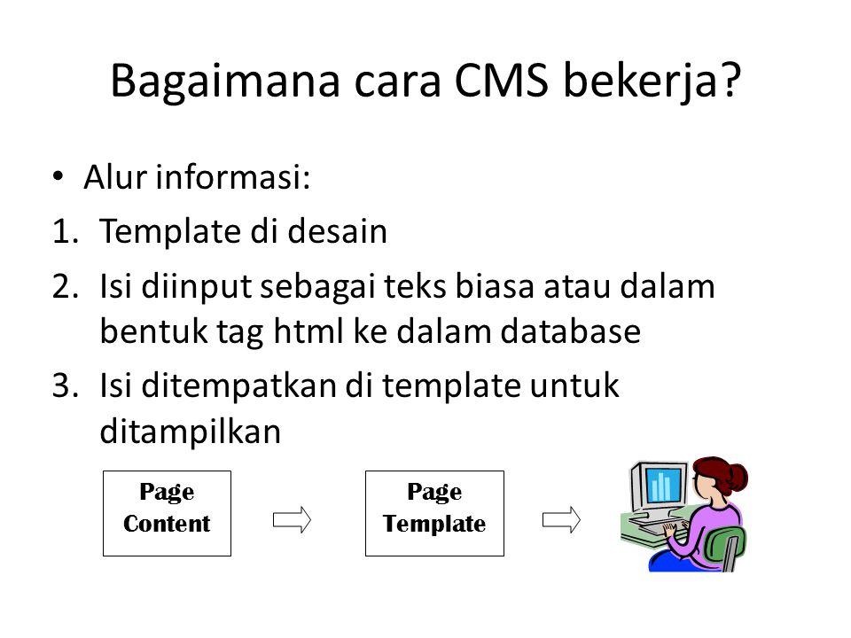 Bagaimana cara CMS bekerja.
