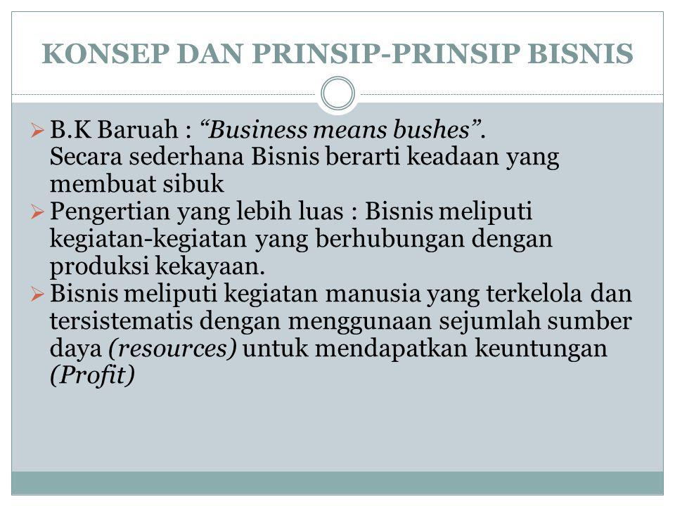 """KONSEP DAN PRINSIP-PRINSIP BISNIS  B.K Baruah : """"Business means bushes"""". Secara sederhana Bisnis berarti keadaan yang membuat sibuk  Pengertian yang"""