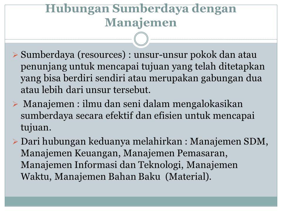 Hubungan Sumberdaya dengan Manajemen  Sumberdaya (resources) : unsur-unsur pokok dan atau penunjang untuk mencapai tujuan yang telah ditetapkan yang