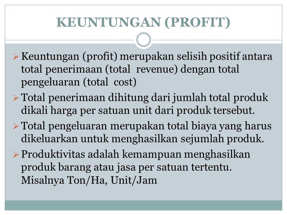KEUNTUNGAN (PROFIT)  Keuntungan (profit) merupakan selisih positif antara total penerimaan (total revenue) dengan total pengeluaran (total cost)  To