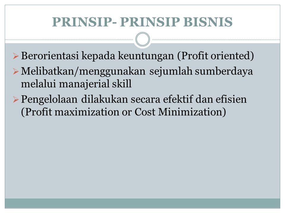 PRINSIP- PRINSIP BISNIS  Berorientasi kepada keuntungan (Profit oriented)  Melibatkan/menggunakan sejumlah sumberdaya melalui manajerial skill  Pen