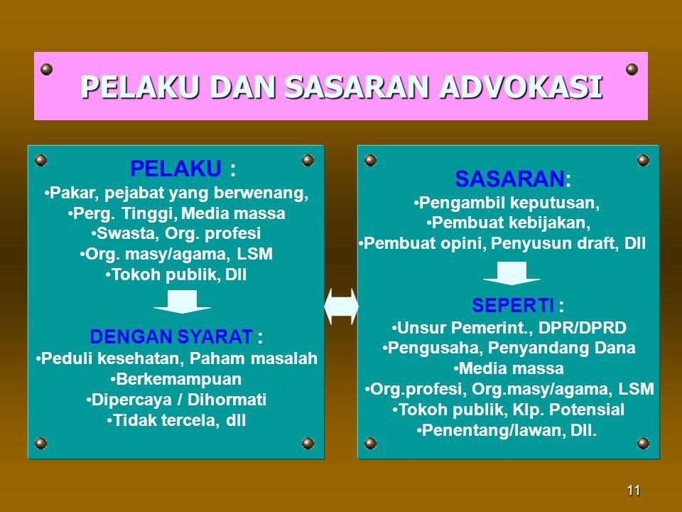11 PELAKU DAN SASARAN ADVOKASI PELAKU : Pakar, pejabat yang berwenang, Perg. Tinggi, Media massa Swasta, Org. profesi Org. masy/agama, LSM Tokoh publi