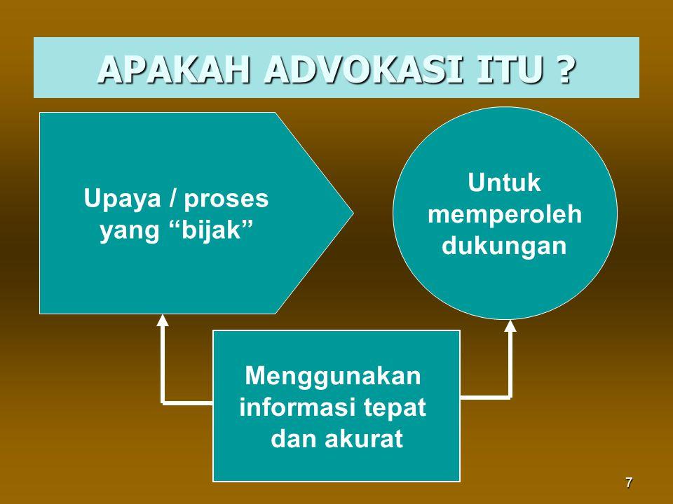 """7 APAKAH ADVOKASI ITU ? Menggunakan informasi tepat dan akurat Upaya / proses yang """"bijak"""" Untuk memperoleh dukungan"""
