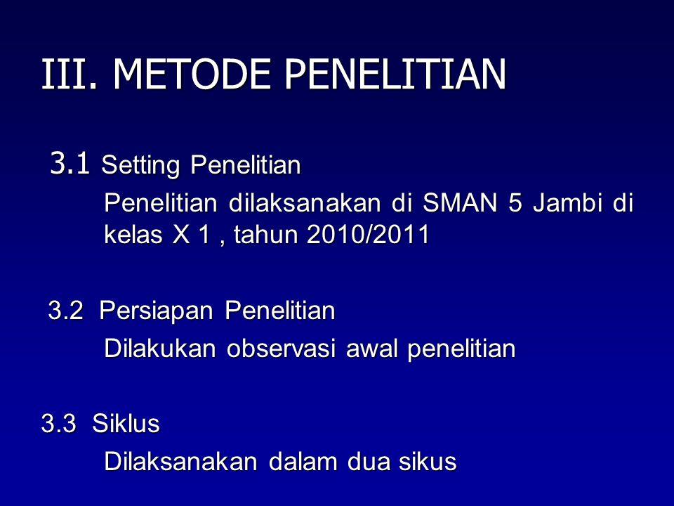 3.1 Setting Penelitian 3.1 Setting Penelitian Penelitian dilaksanakan di SMAN 5 Jambi di kelas X 1, tahun 2010/2011 3.2 Persiapan Penelitian 3.2 Persi