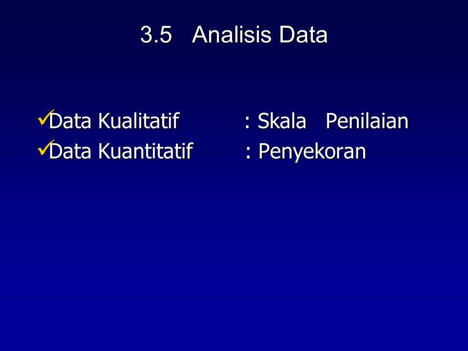 3.5 Analisis Data Data Kualitatif : Skala Penilaian Data Kualitatif : Skala Penilaian Data Kuantitatif : Penyekoran Data Kuantitatif : Penyekoran