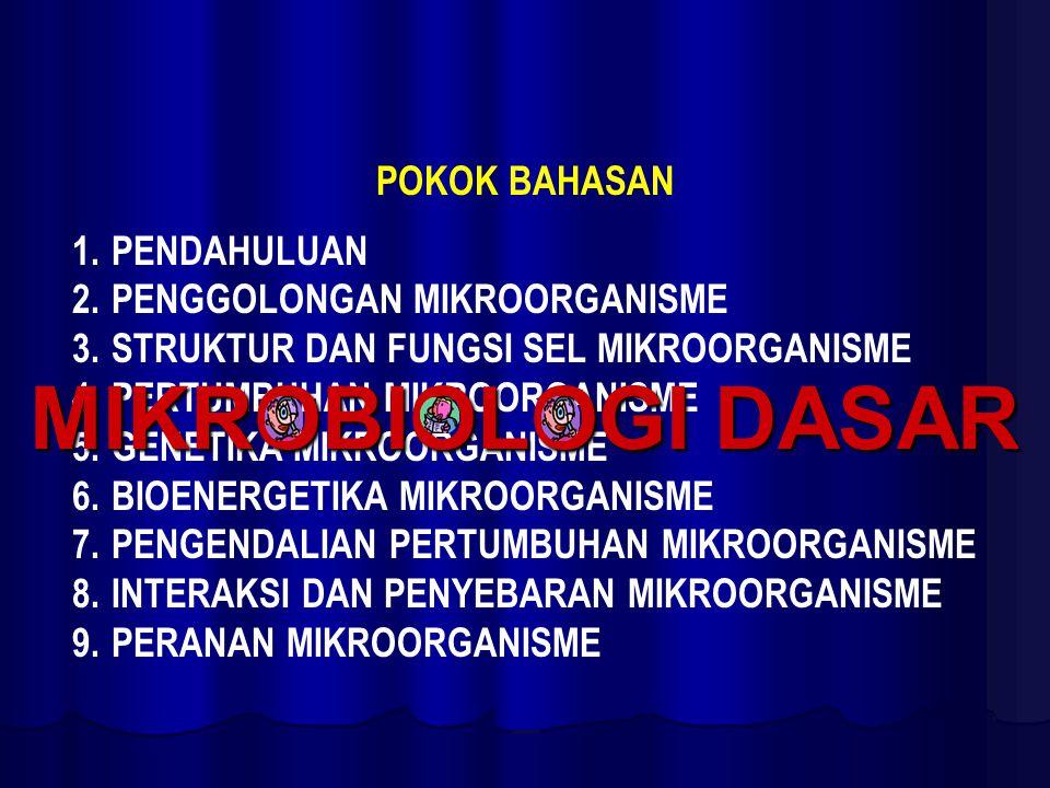 1.PENDAHULUAN 2.PENGGOLONGAN MIKROORGANISME 3.STRUKTUR DAN FUNGSI SEL MIKROORGANISME 4.PERTUMBUHAN MIKROORGANISME 5.GENETIKA MIKROORGANISME 6.BIOENERG