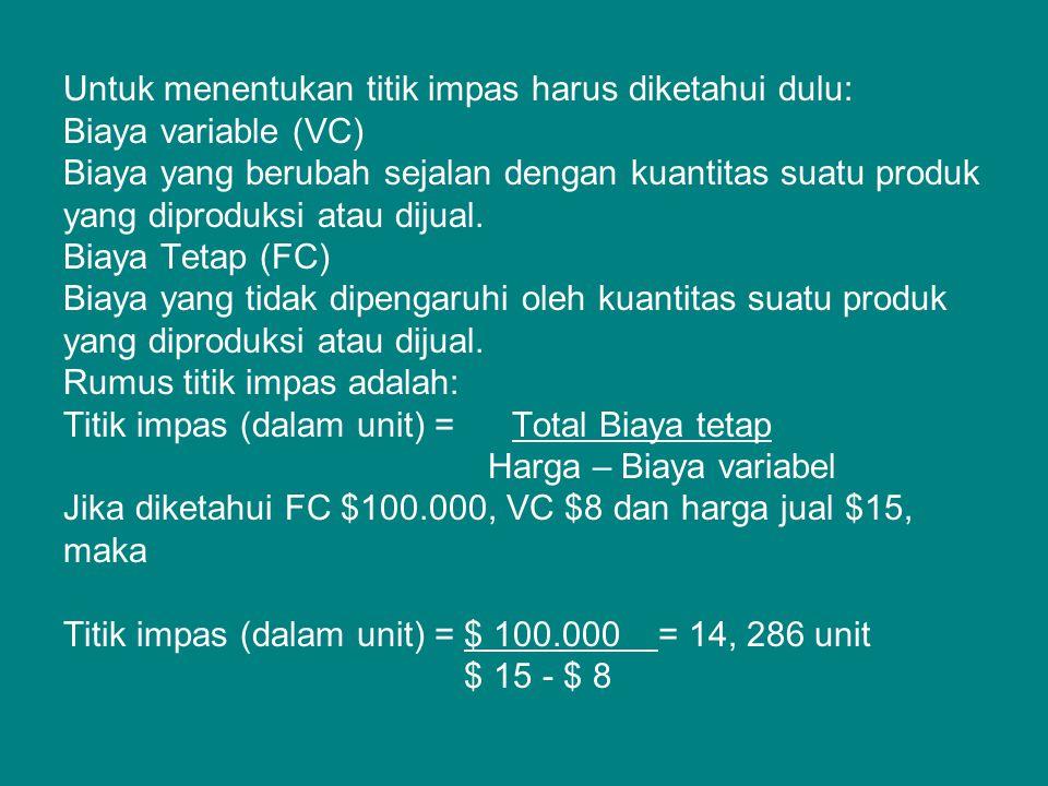 Untuk menentukan titik impas harus diketahui dulu: Biaya variable (VC) Biaya yang berubah sejalan dengan kuantitas suatu produk yang diproduksi atau d