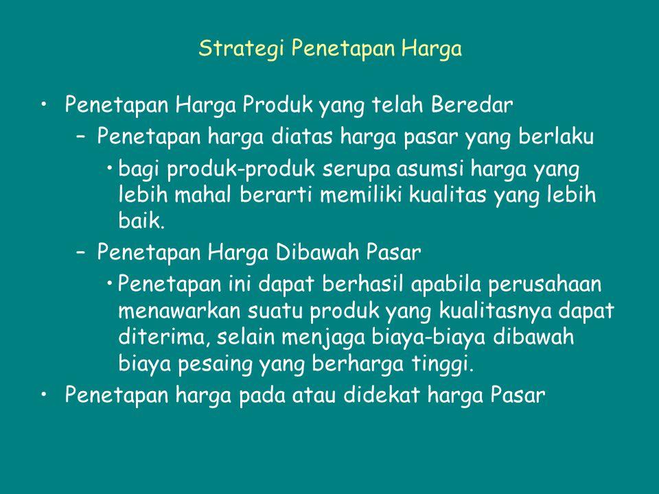 Strategi Penetapan Harga Penetapan Harga Produk yang telah Beredar –Penetapan harga diatas harga pasar yang berlaku bagi produk-produk serupa asumsi h