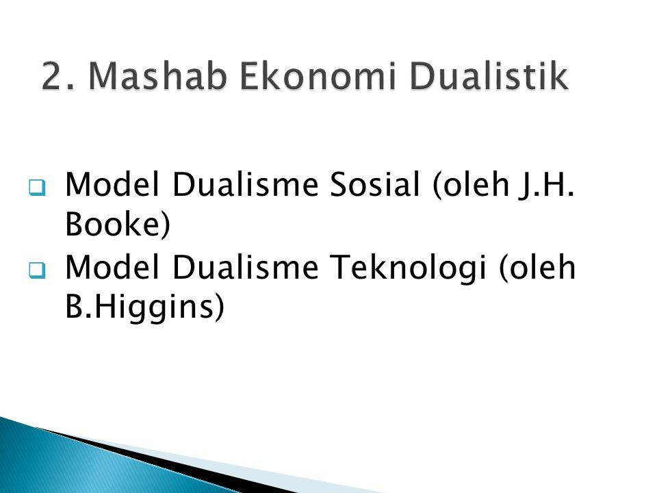  Model Dualisme Sosial (oleh J.H. Booke)  Model Dualisme Teknologi (oleh B.Higgins)