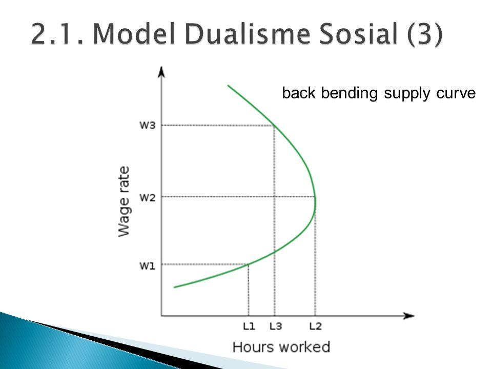 back bending supply curve