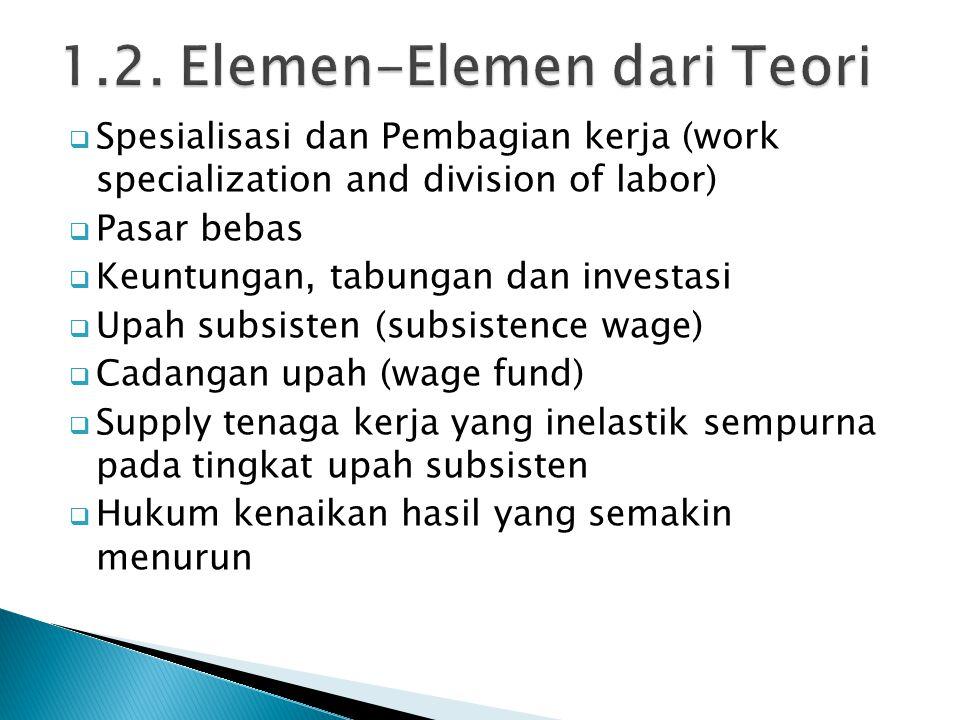  Spesialisasi dan Pembagian kerja (work specialization and division of labor)  Pasar bebas  Keuntungan, tabungan dan investasi  Upah subsisten (su