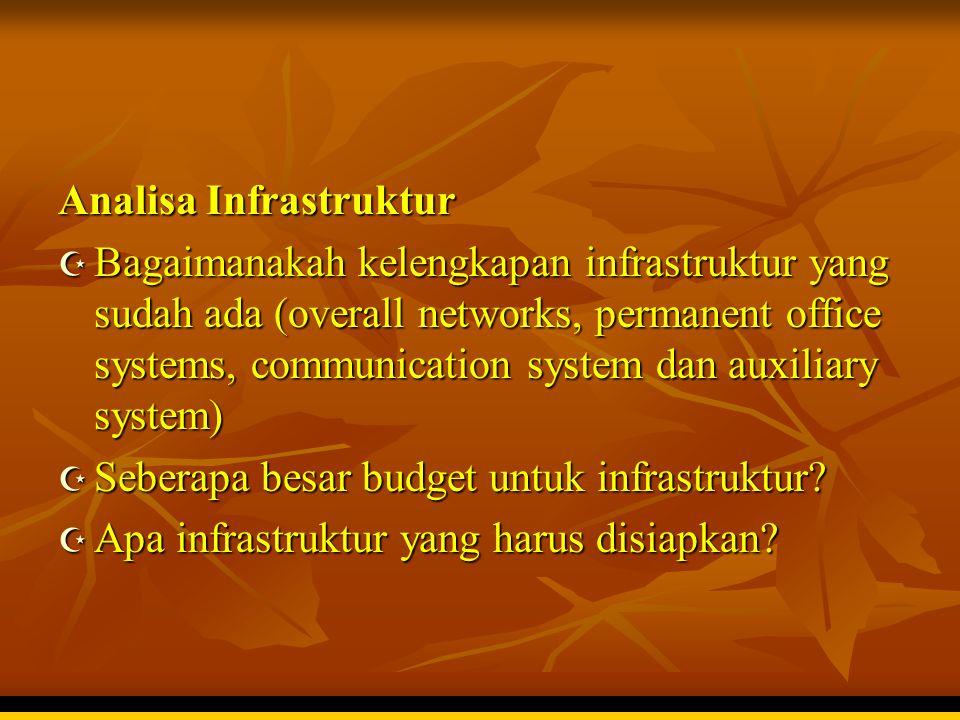 Analisa Infrastruktur  Bagaimanakah kelengkapan infrastruktur yang sudah ada (overall networks, permanent office systems, communication system dan au