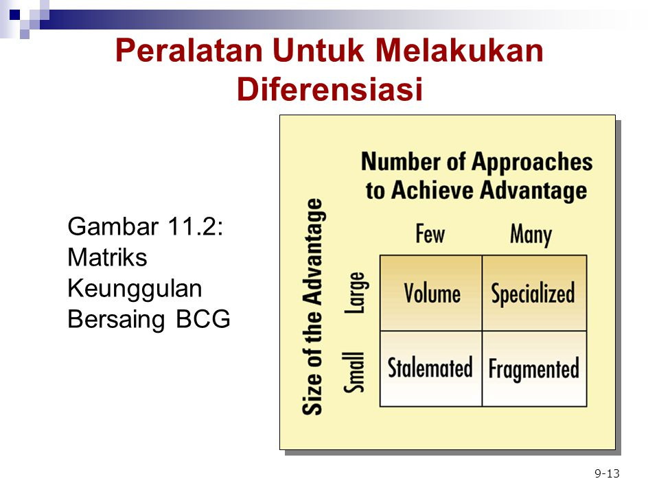 9-13 Gambar 11.2: Matriks Keunggulan Bersaing BCG Peralatan Untuk Melakukan Diferensiasi