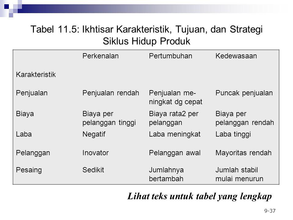 9-37 Tabel 11.5: Ikhtisar Karakteristik, Tujuan, dan Strategi Siklus Hidup Produk PerkenalanPertumbuhanKedewasaan Karakteristik PenjualanPenjualan rendahPenjualan me- ningkat dg cepat Puncak penjualan BiayaBiaya per pelanggan tinggi Biaya rata2 per pelanggan Biaya per pelanggan rendah LabaNegatifLaba meningkatLaba tinggi PelangganInovatorPelanggan awalMayoritas rendah PesaingSedikitJumlahnya bertambah Jumlah stabil mulai menurun Lihat teks untuk tabel yang lengkap